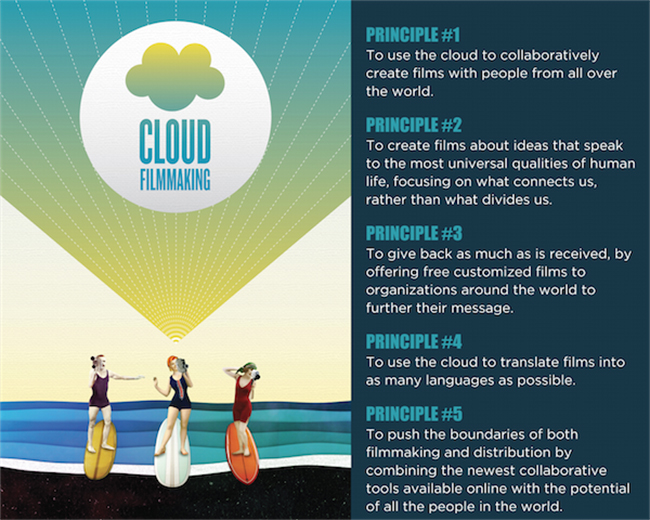 Cloud_Filmmaking_Manifesto_small copy